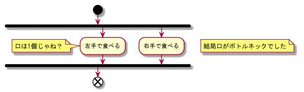 f:id:okazuki:20160901214252p:plain
