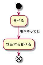 f:id:okazuki:20160902145025p:plain