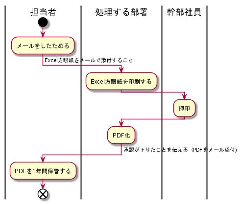 f:id:okazuki:20160902145214p:plain