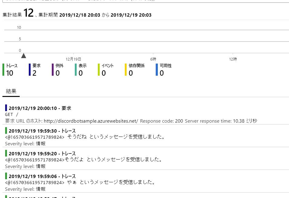 f:id:okazuki:20191219200438p:plain