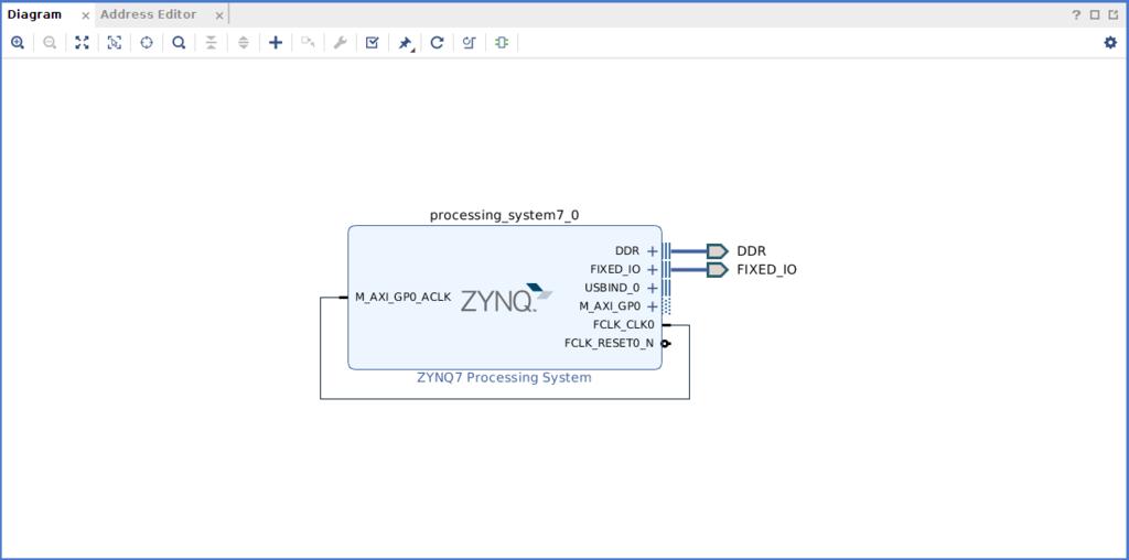 ZYBO-Z7-20でUbuntu 16 04 LTSを動かす(2) : FSBLとデバイス