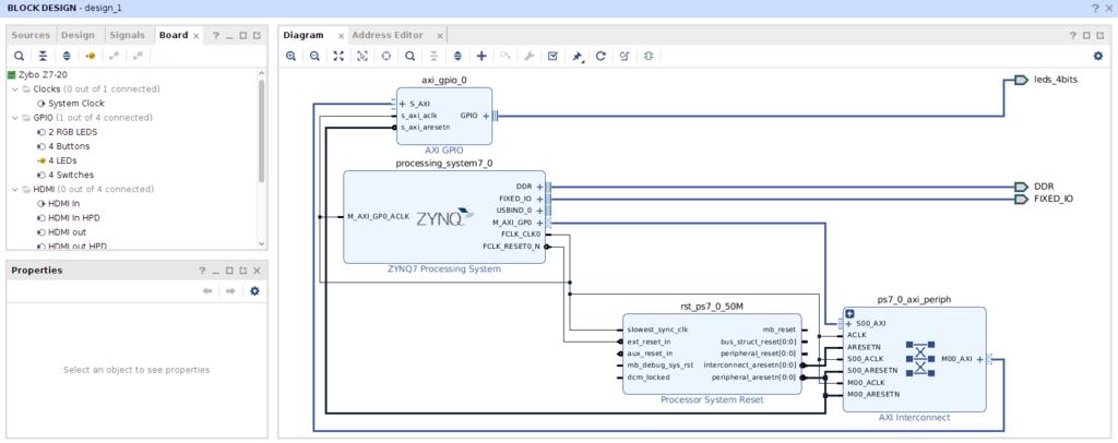 Device Tree OverlayとFPGA Managerを使ってZynqの構成をLinuxから更新