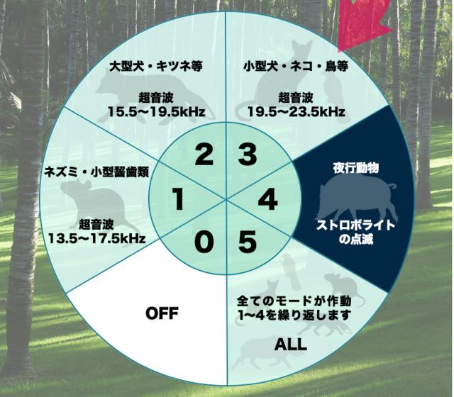 f:id:okeiko-life:20180614150711p:plain