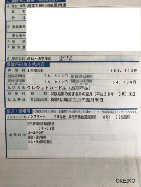 f:id:okeiko-life:20180704162847p:plain
