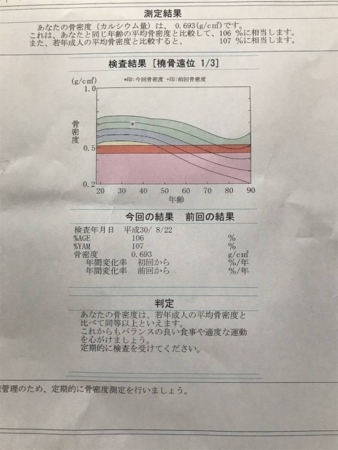 f:id:okeiko-life:20180822140138p:plain
