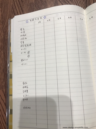 f:id:okeiko-life:20181006214717p:plain