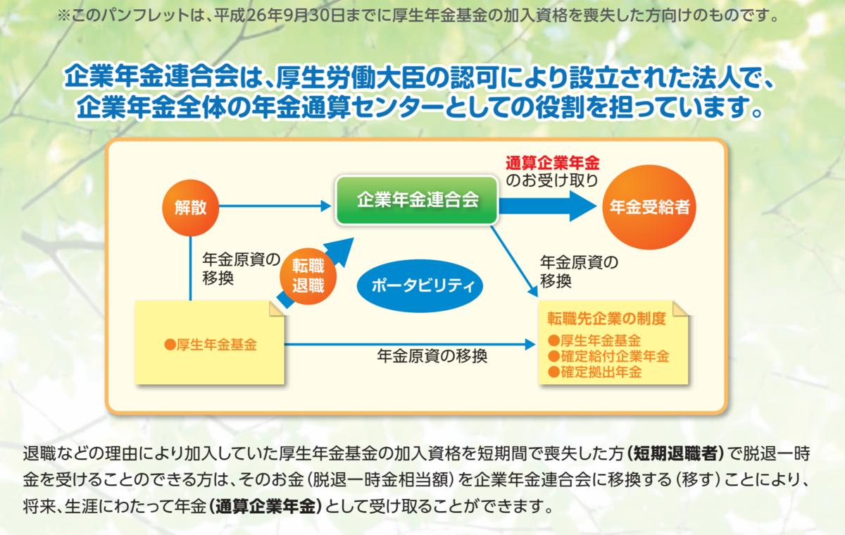 f:id:okeiko-life:20210215095416p:plain