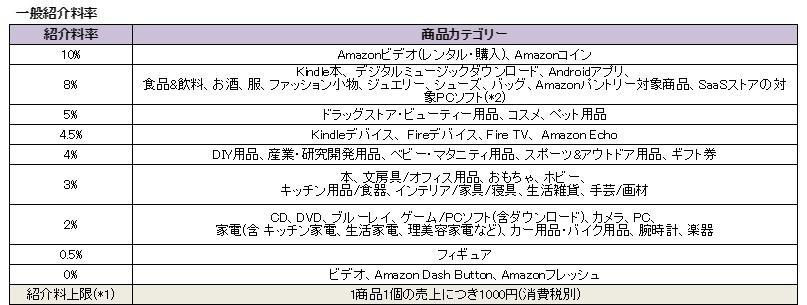 f:id:okeydokey-okitsu:20190403121501j:plain