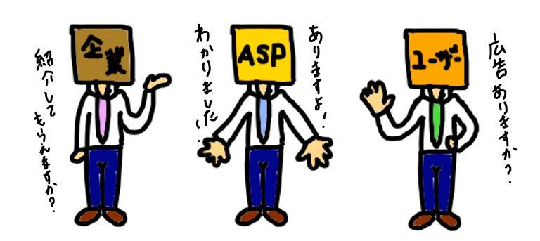 f:id:okeydokey-okitsu:20190413190917j:plain