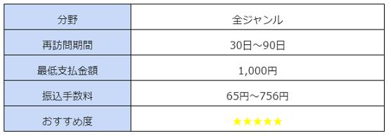 f:id:okeydokey-okitsu:20190413220429p:plain