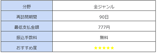 f:id:okeydokey-okitsu:20190413220527p:plain