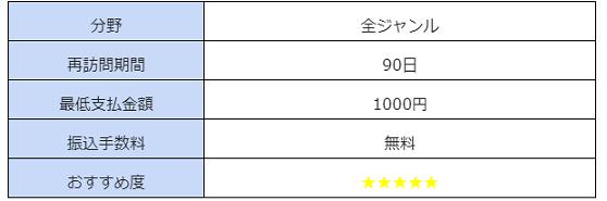 f:id:okeydokey-okitsu:20190413220614p:plain