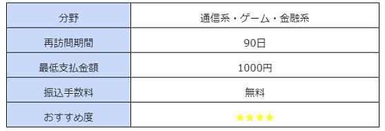 f:id:okeydokey-okitsu:20190413220658p:plain