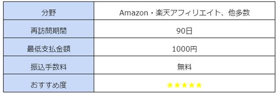 f:id:okeydokey-okitsu:20190413220740p:plain
