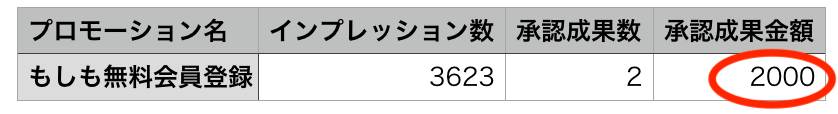 f:id:okeydokey-okitsu:20190501224941p:plain