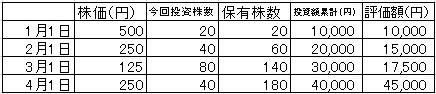 f:id:okeydon:20200122165657j:plain