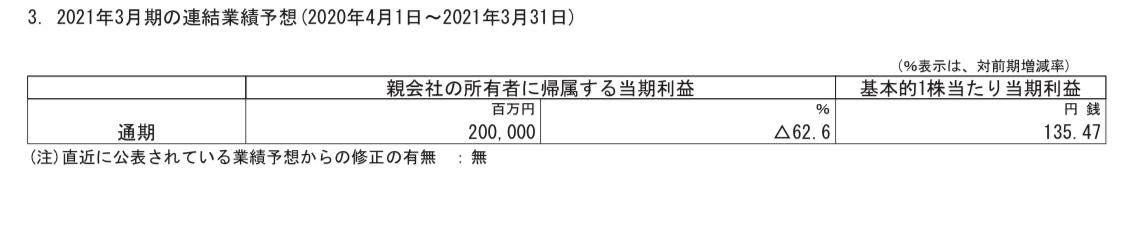 f:id:okeydon:20201105145314j:plain