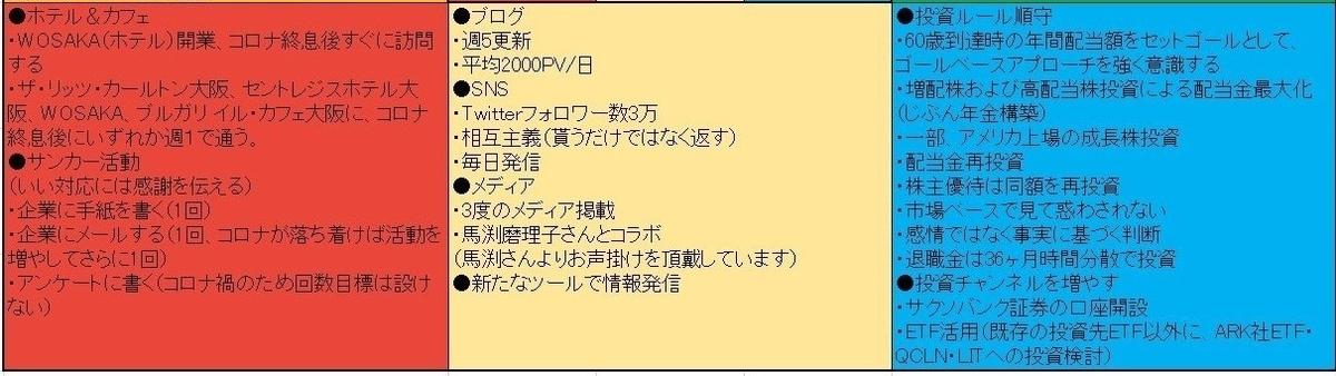 f:id:okeydon:20210711201713j:plain
