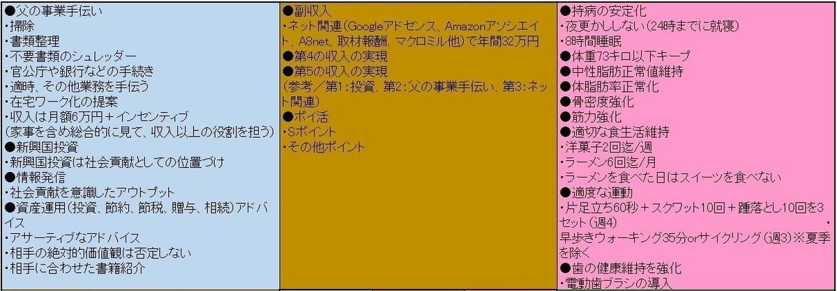 f:id:okeydon:20210711201759j:plain