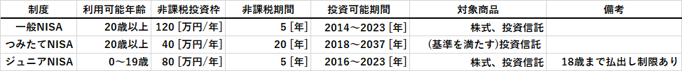 f:id:oki-lab:20191209073759p:plain