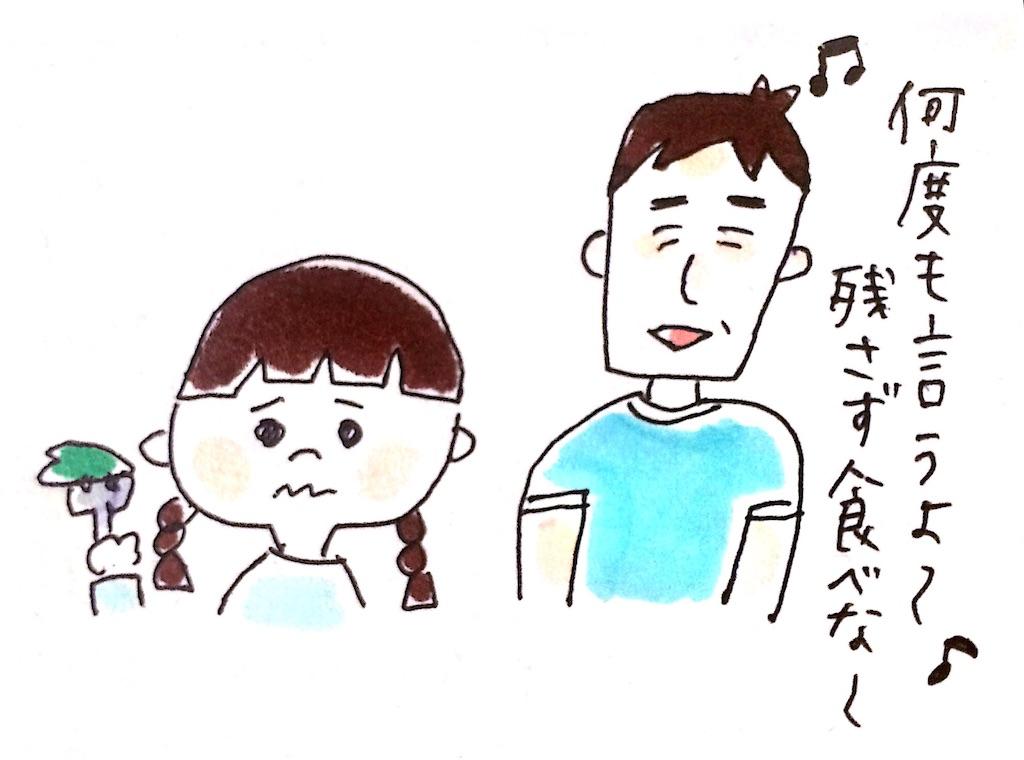 f:id:oki_nikki:20170706115836j:image