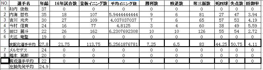 f:id:okimono:20170415215420j:plain