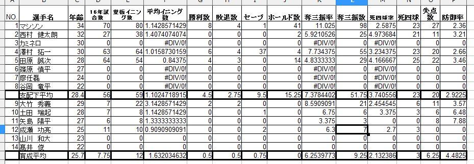 f:id:okimono:20170417215302j:plain
