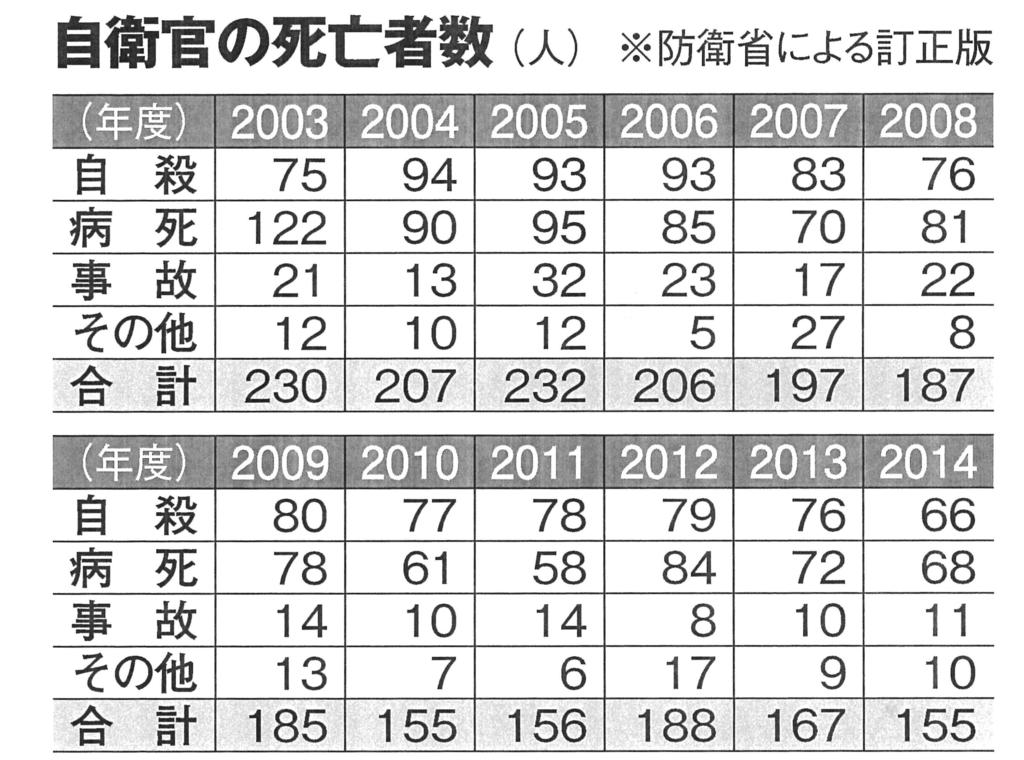 f:id:okimono:20170823223752p:plain