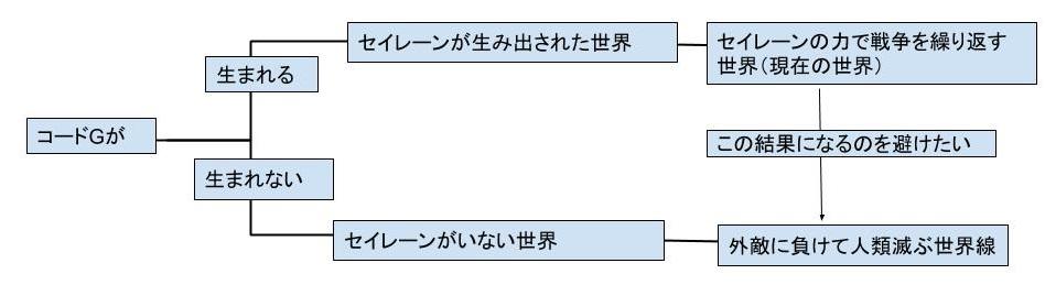 f:id:okimono:20181118125950j:plain