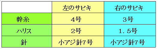 f:id:okimusan:20170706013110j:plain