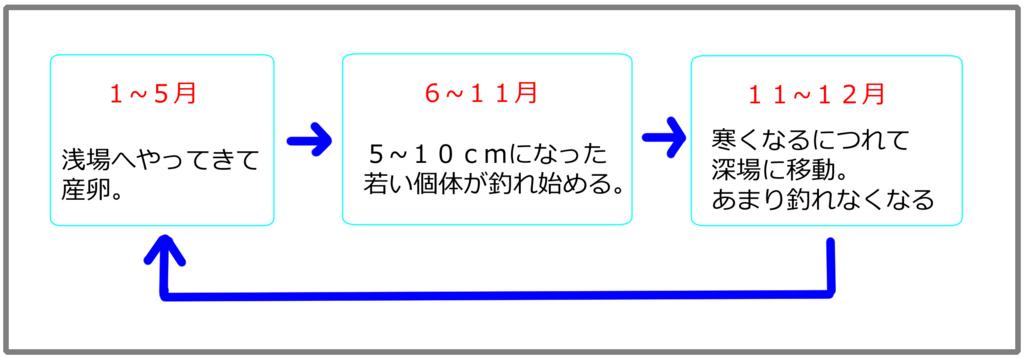 f:id:okimusan:20170818002850j:plain