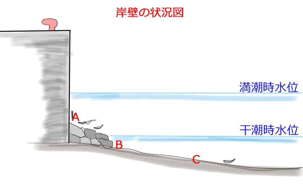 f:id:okimusan:20170819003812j:plain
