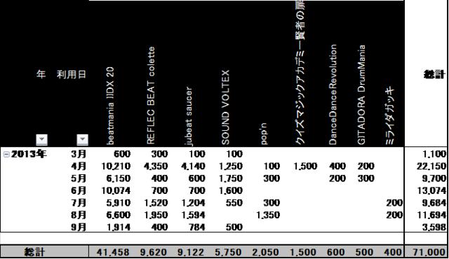f:id:okina0:20131002154550p:plain