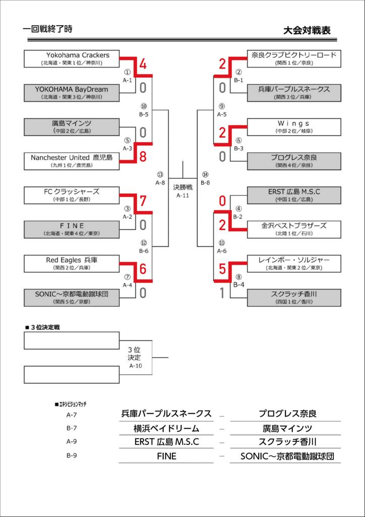 f:id:okina_monkparakeet:20161030190137j:plain