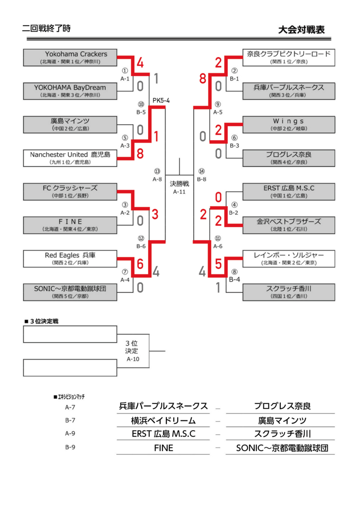 f:id:okina_monkparakeet:20161031230047j:plain