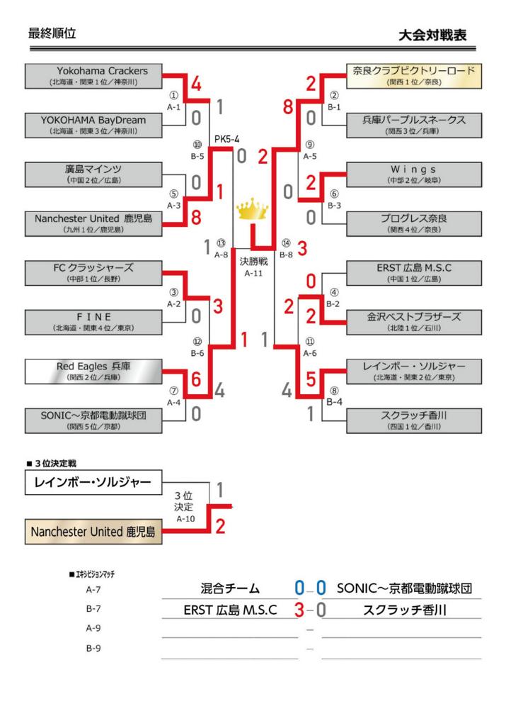 f:id:okina_monkparakeet:20161108212822j:plain