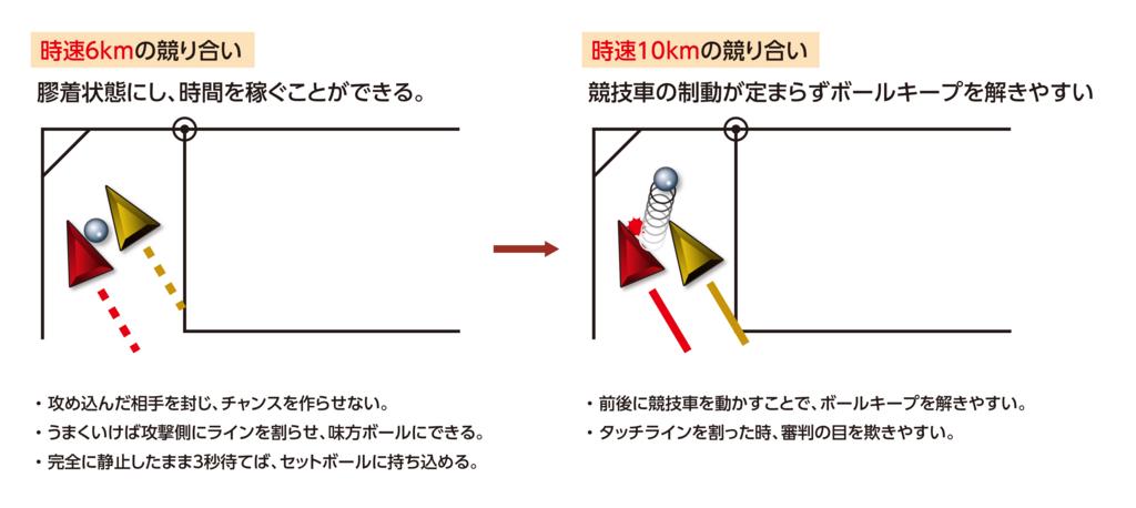 f:id:okina_monkparakeet:20170218085141j:plain
