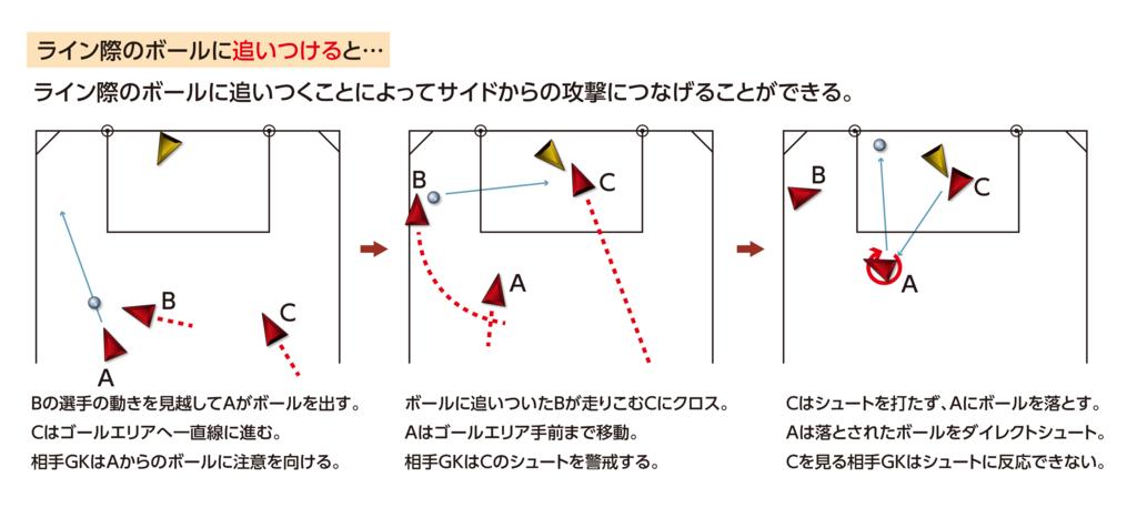 f:id:okina_monkparakeet:20170218085316j:plain