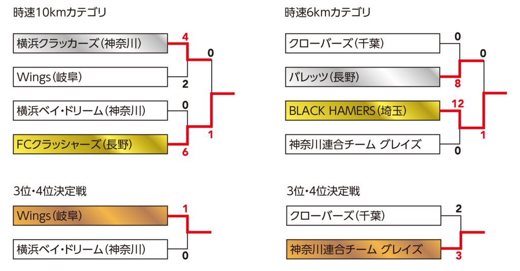 f:id:okina_monkparakeet:20170219103916j:plain