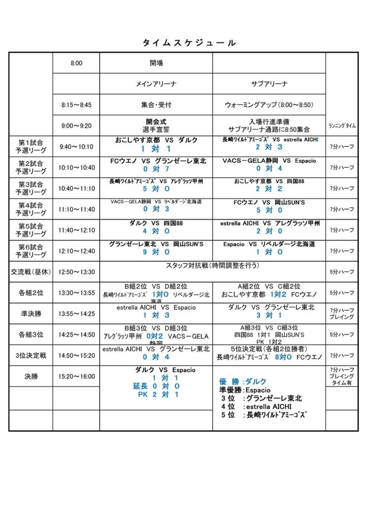 f:id:okina_monkparakeet:20170222031825j:plain