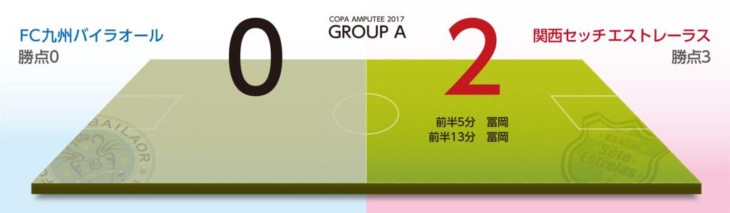 f:id:okina_monkparakeet:20170520025341j:plain