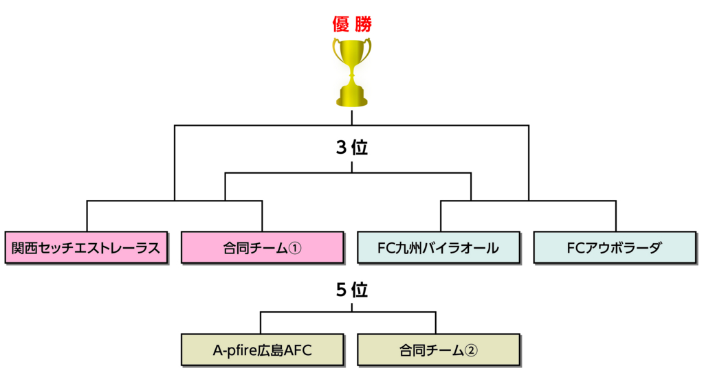 f:id:okina_monkparakeet:20170529211737j:plain