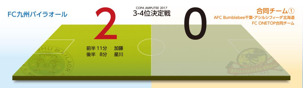 f:id:okina_monkparakeet:20170621212300j:plain