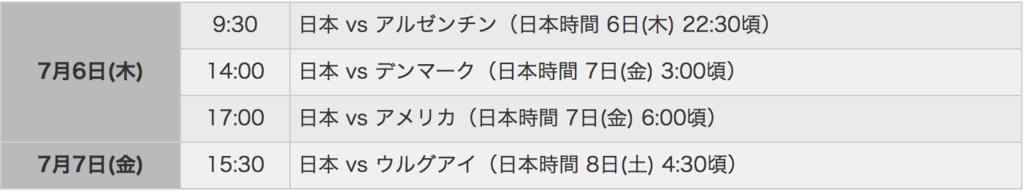 f:id:okina_monkparakeet:20170628173839p:plain