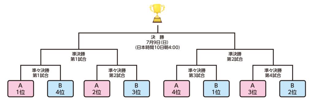 f:id:okina_monkparakeet:20170628200602j:plain