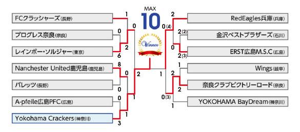 f:id:okina_monkparakeet:20180123165800j:plain