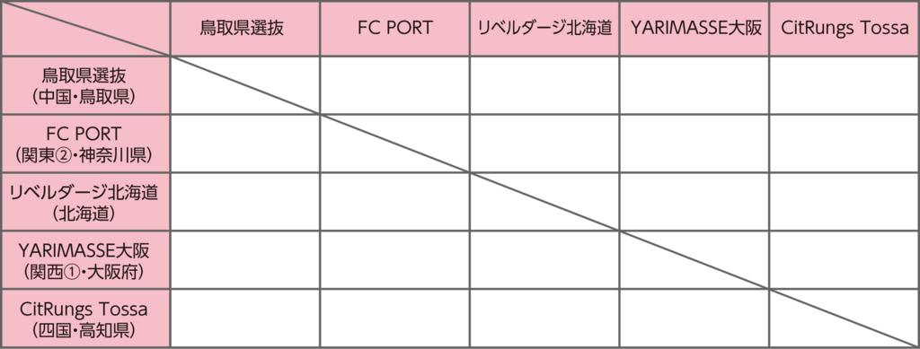 f:id:okina_monkparakeet:20180326144233j:plain