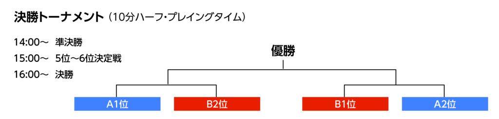 f:id:okina_monkparakeet:20180626133615j:plain