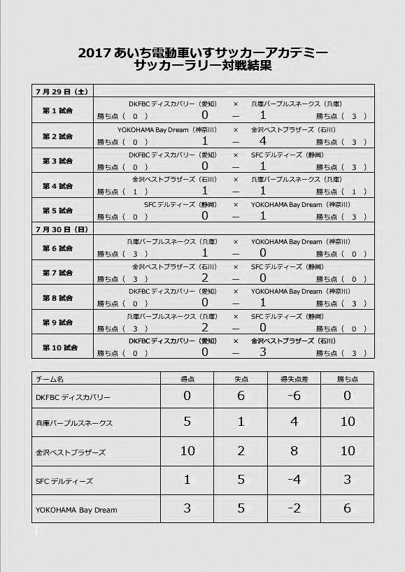 f:id:okina_monkparakeet:20180716165310j:plain