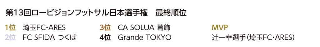 f:id:okina_monkparakeet:20180817180702j:plain